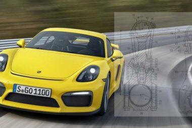 H Porsche πατεντάρει VCR κινητήρες
