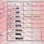 Εσείς ξέρετε τους κωδικούς των διπλωμάτων οδήγησης και την σημασία τους;